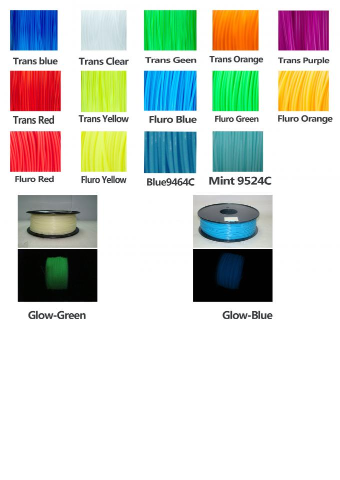 ABS Custom 1kg / roll Fluorescent Red Filament Luminous 3D Printer Consumables